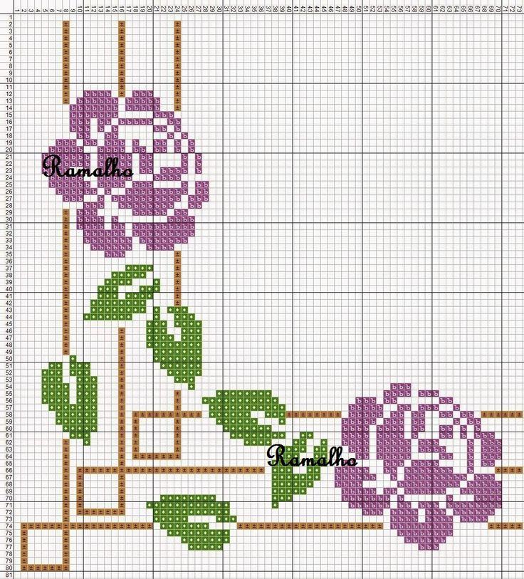 agulha+com+rosas.jpg (1052×1163)