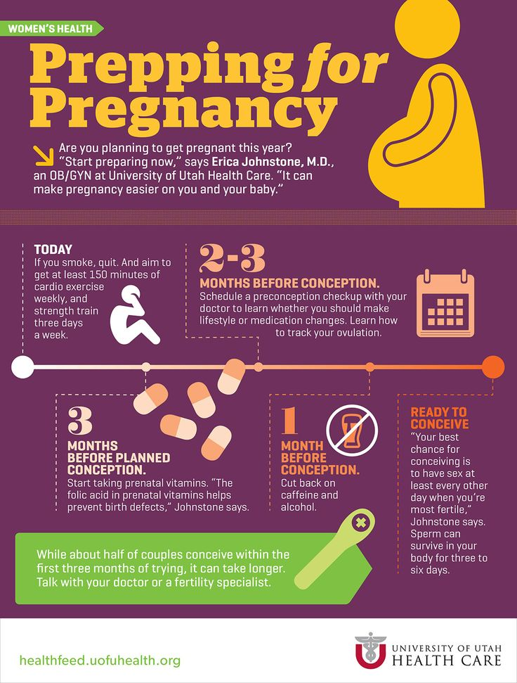 How to Prep for Pregnancy | Health Feed, Expert Health News and Information; University of Utah Health Care #pregnancy