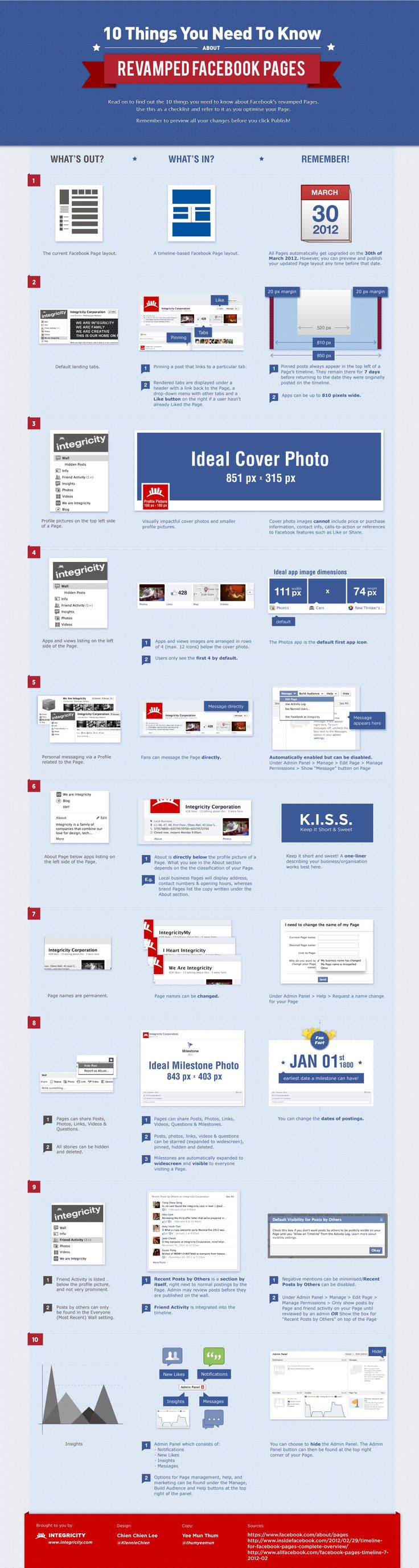 The updated Facebook page - 10 things you need to know
