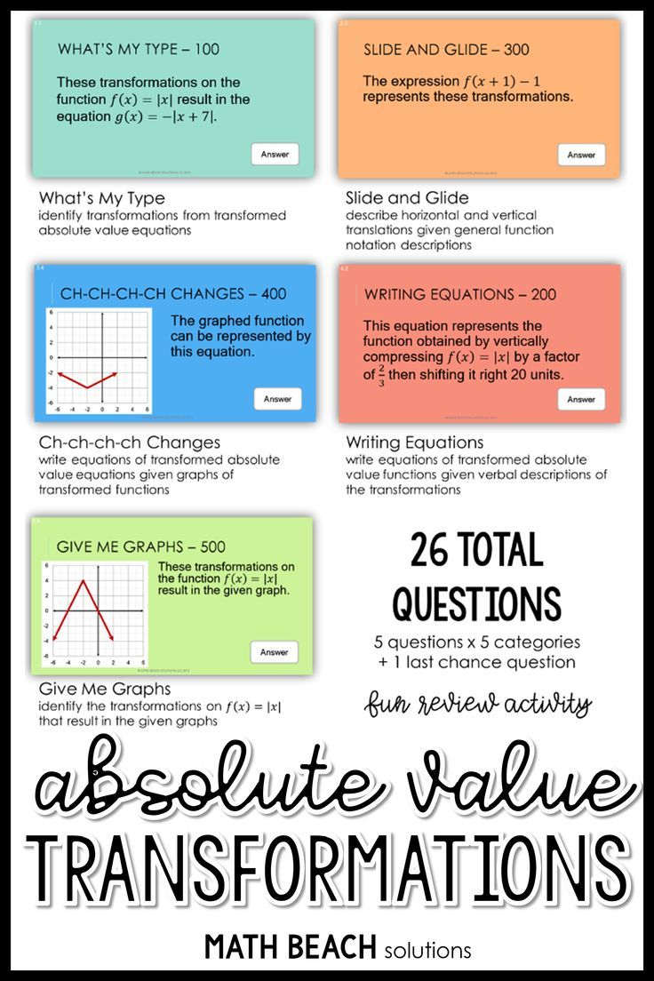 Absolute Value Transformations Game Show Activity Algebra Worksheets Algebra Resources Absolute Value