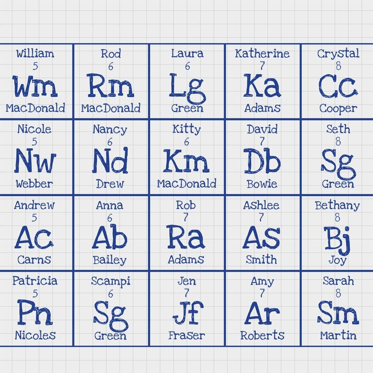 This blank periodic table PDF is optimized for a 8½×11 sheet of - copy bromine periodic table atomic number