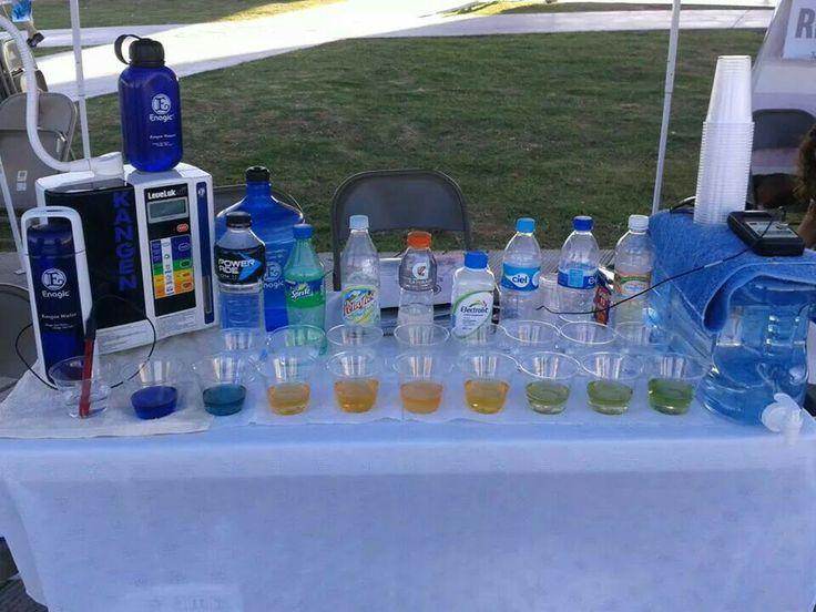 Demostración  de lo que  hace el agua KANGEN  ácido  o alcalino