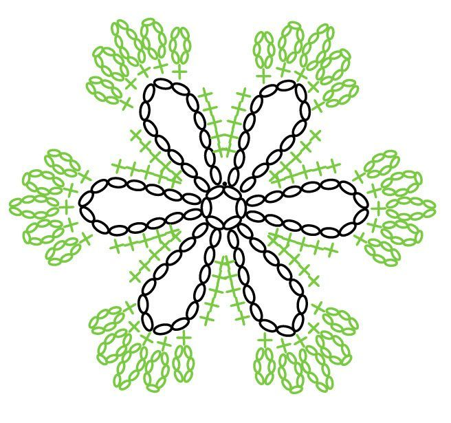 291 mejores imágenes de crochet snowflakes en Pinterest | Copos de ...
