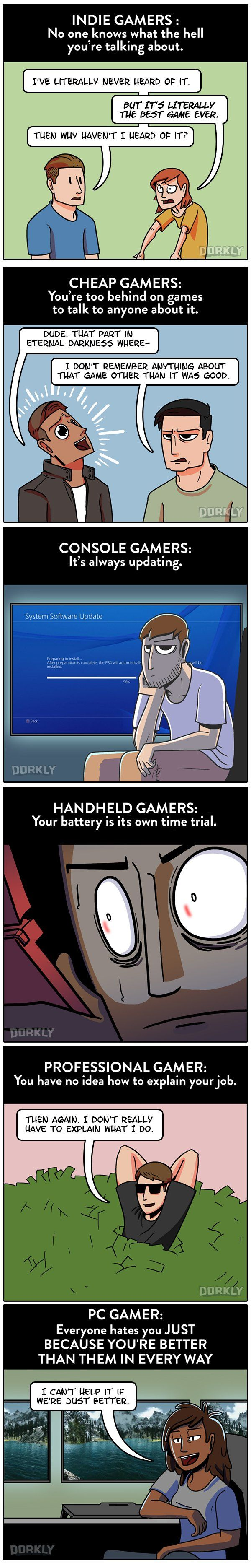 Gamer issues.