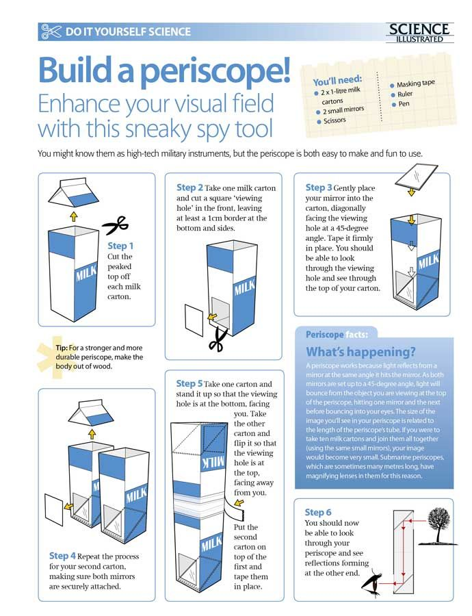 17 images about periscope on pinterest paper science and activities. Black Bedroom Furniture Sets. Home Design Ideas