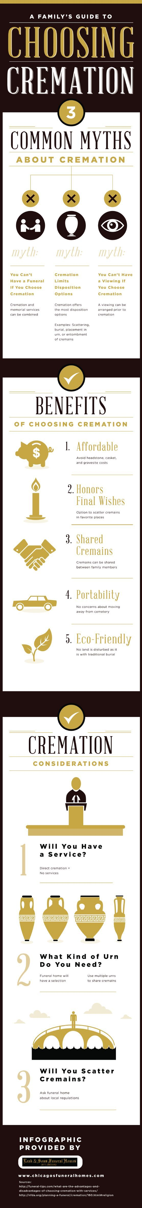 Cremation is an eco-friendly option that provides an alternative to traditional burials. Unlike traditional burials, cremation results in no disturbed land. Discover some of the other advantages of cremation by checking out this infographic from a Chicago funeral home.