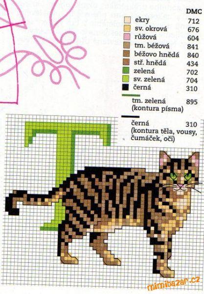 Cat Alphabet: T
