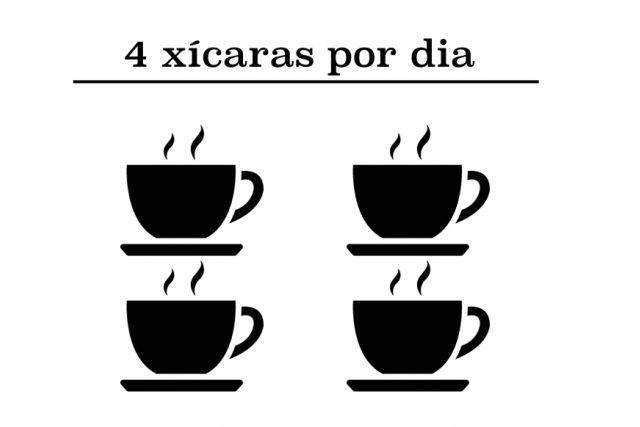 É verdade que o café descafeinado faz mal?
