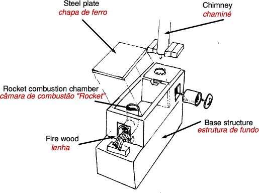 rocket stove technical drawing