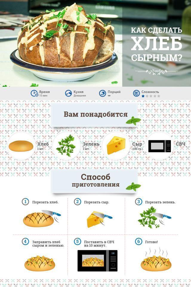 20 кулинарных хитростей, о которых вы не знали