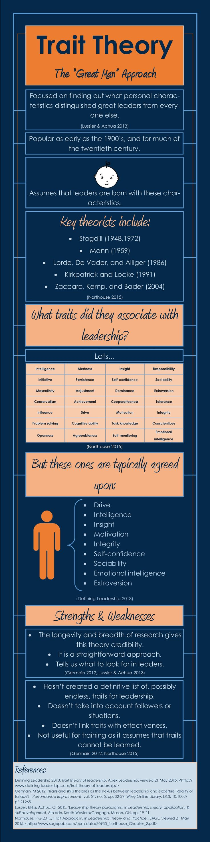 overview of leadership personality theories Mental attribution process constructs a charismatic leadership personality for the  leader, which  i develop the theory with an introduction to relevant aspects of.