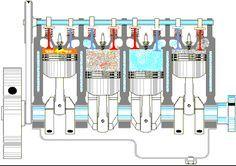 four stroke engine gif