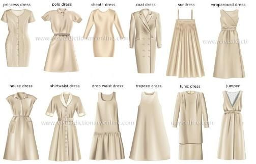 Dress types sartorialism pinterest dress types fashion vocabulary and patterns Fashion style categories list
