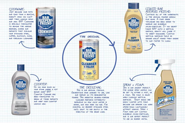 Bar Keepers Friend's Cleanser & Polish is consider the best cleaning product for removing rust, tarnish, hard water stains and lime scale.