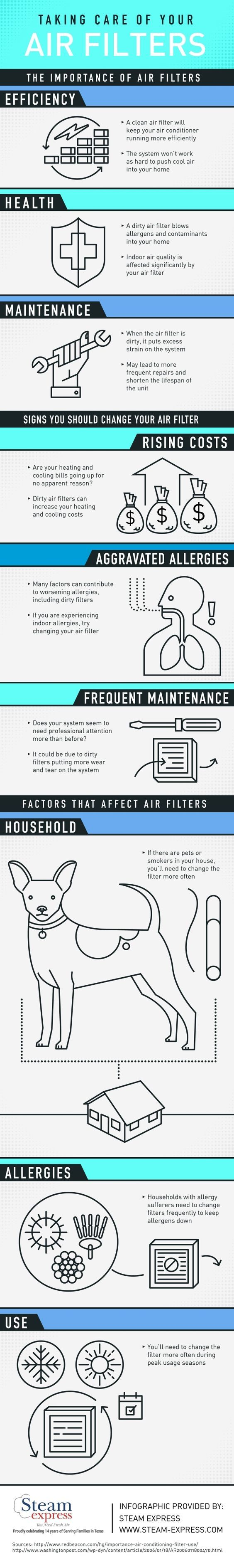 Best furnace air filters for allergies - Taking Care Of Your Air Filters Infographic Airfilters Comfortairzone Ac