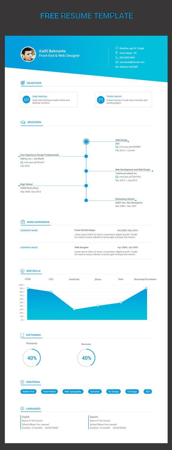 86 Best Resume Images On Pinterest