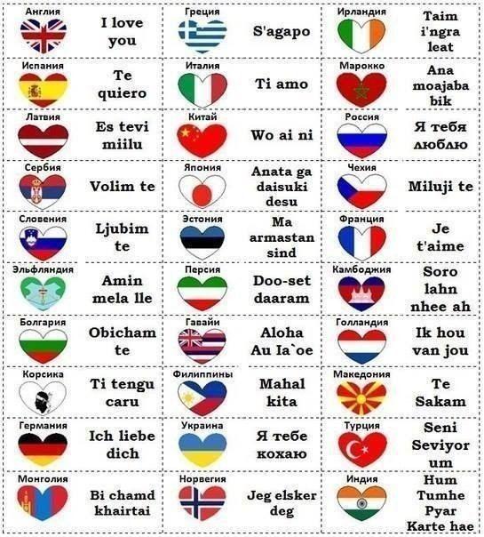 """""""Я тебя люблю"""" на многих языках мира"""