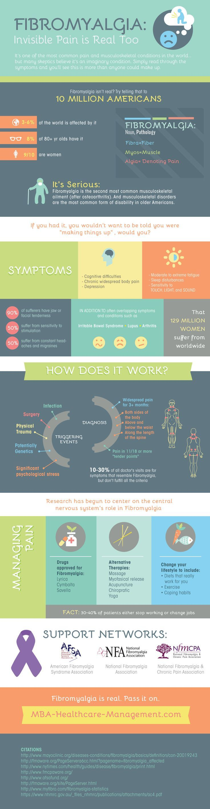 "Fibromyalgia pain relief  Fibromyalgia Infographic ""Fibromyalgia affects as many as 10 million Americans ages 18 and older, and 3% to 6% of the global population. Ouch! This infographic reveals what you need to know about this debilitating affliction, and what to do about it to manage the pain:"""