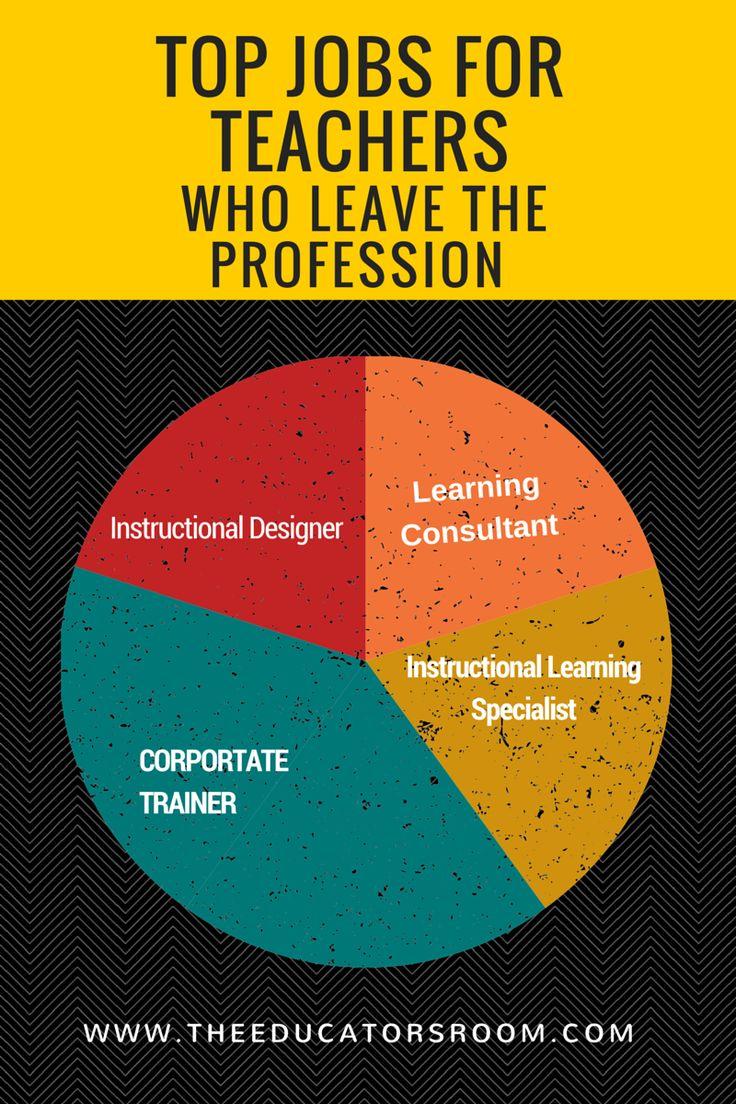 25+ best ideas about Jobs for teachers on Pinterest | Teacher ...