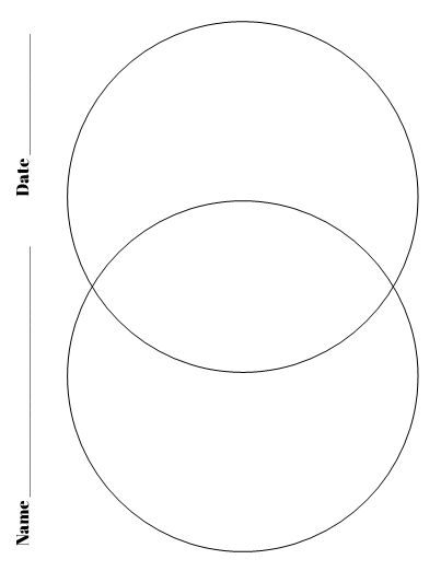 Venn Diagrams are great graphic organizers for your