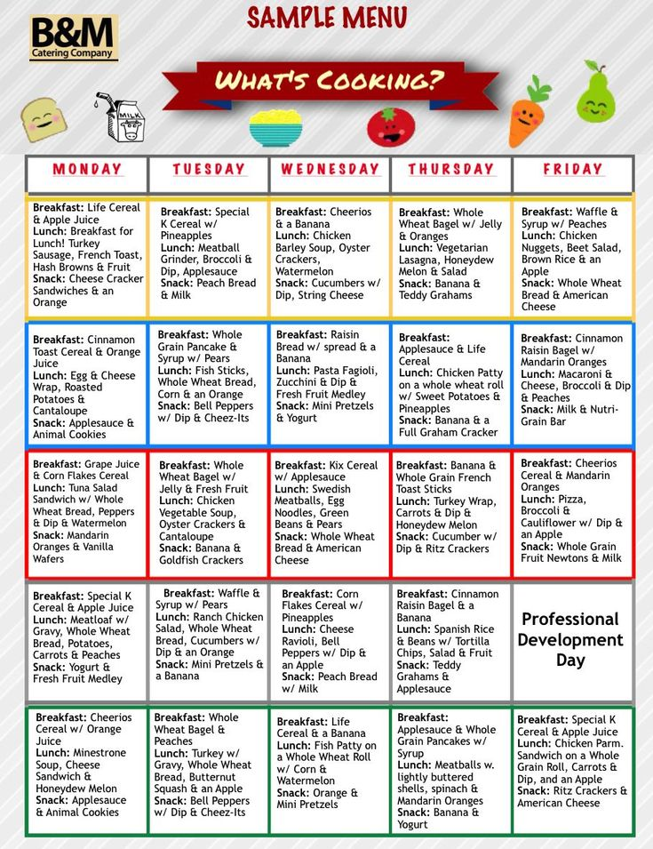 Sample menu for childcare lunches, southern New England catering, Our menus adhere to the strict CACFP/USDA standards, and our nutritionist/dietician creates healthy menus that the kids love #daycarebusinessplan
