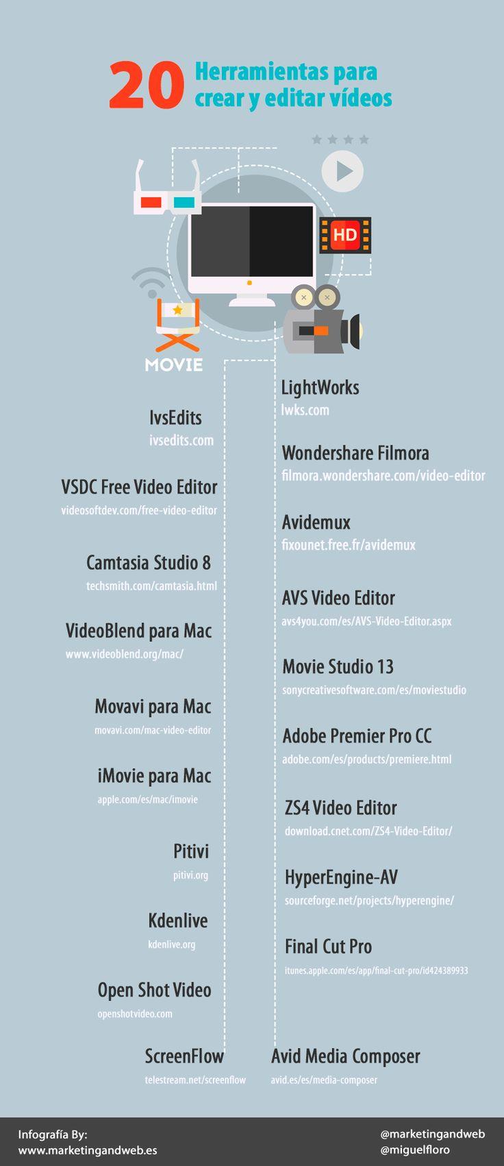20 herramientas para crear y editar vídeo #infografia