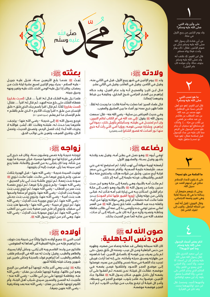 A3 poster about the Prophet Muhammad PBUH