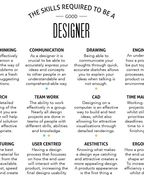 What Skills Make A Good Designer