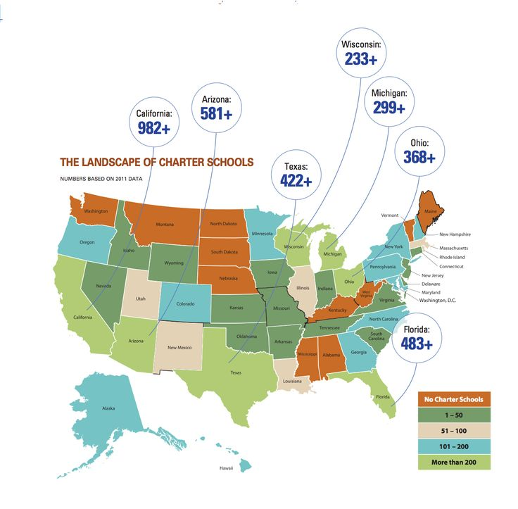 Number of charter schools in the US.