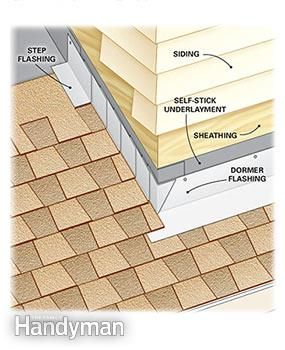 Learning how to install step and dormer flashing is an important part of roofing a house.