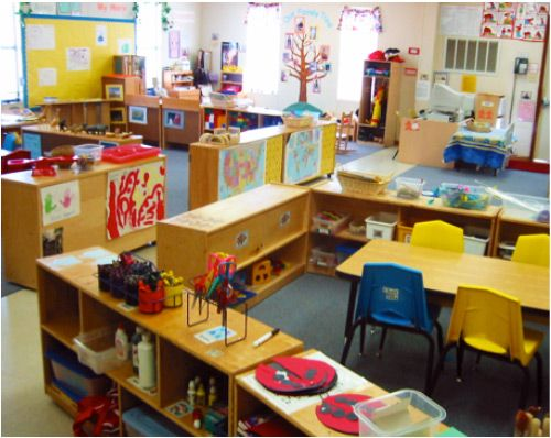 Classroom Design Strategies : A preschool classroom teaching strategies educational