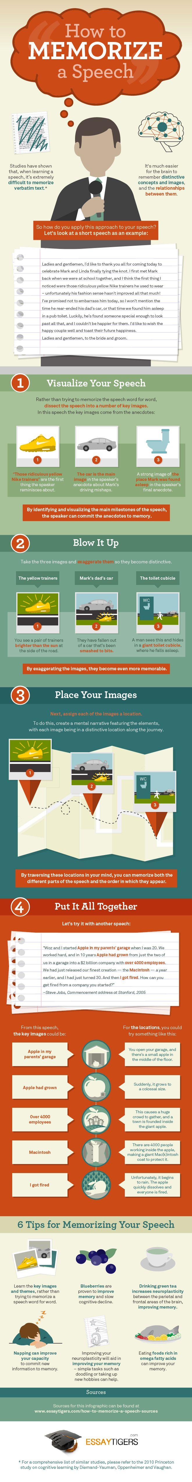 How to memorize a speech #infografia                                                                                                                                                                                 Más