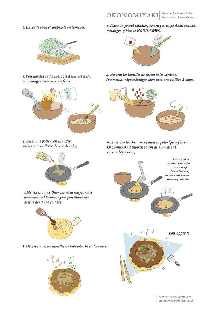 recette okonomiyaki telecharger
