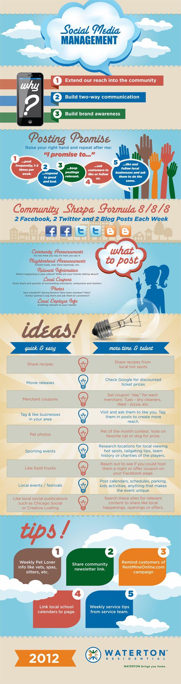 SOCIAL MEDIA - Social Media Management #sm #infographic.