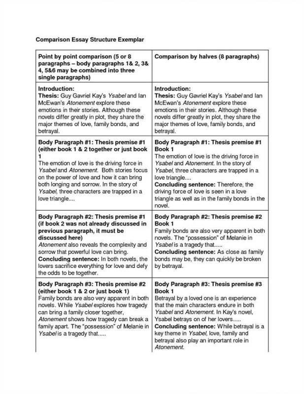 Evaluation Essay Example | Essay Structure, Essay, Essay Writing Help