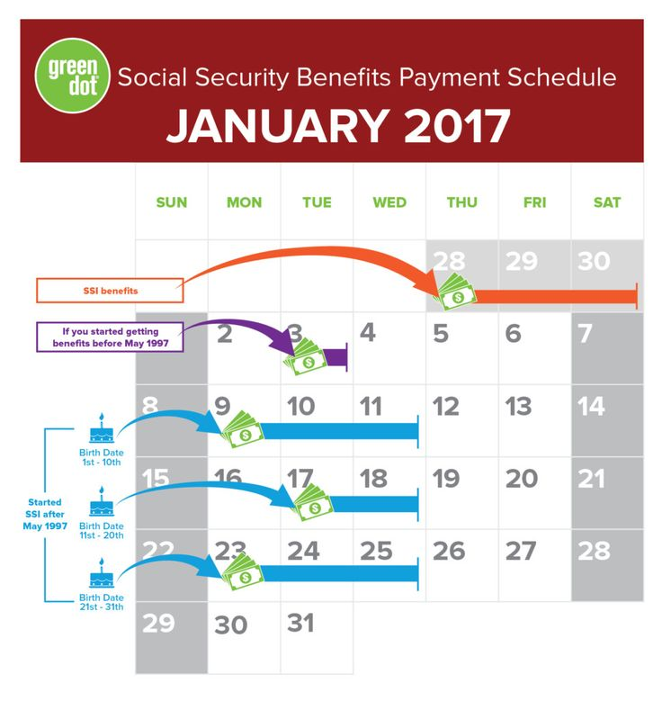 50 social Security Payment Calendar 2017 Dk6i di 2020