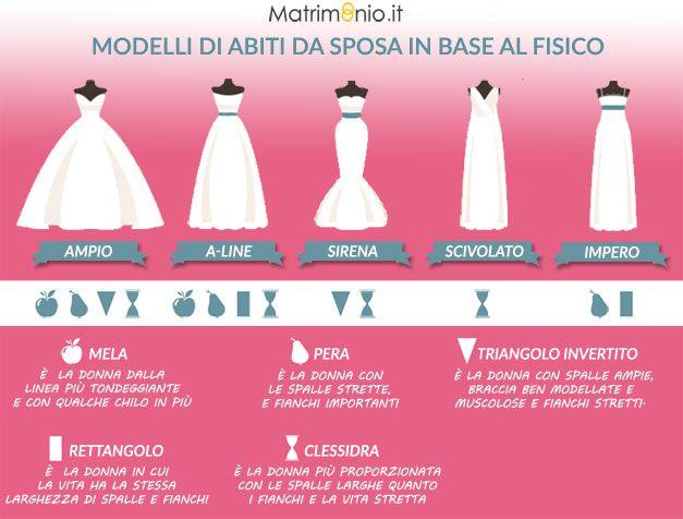 Abiti da sposa: tipologie e modelli - Matrimonio.it: la guida alle nozze