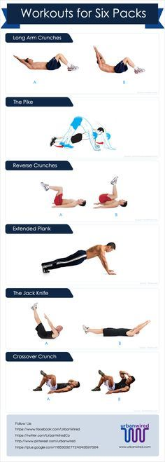 Exercises To Get A 6 Pack At Home