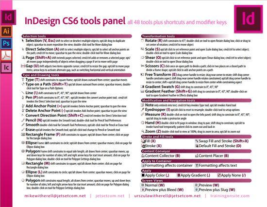 1000+ images about adobe cs6 on Pinterest | Adobe photoshop, C ...