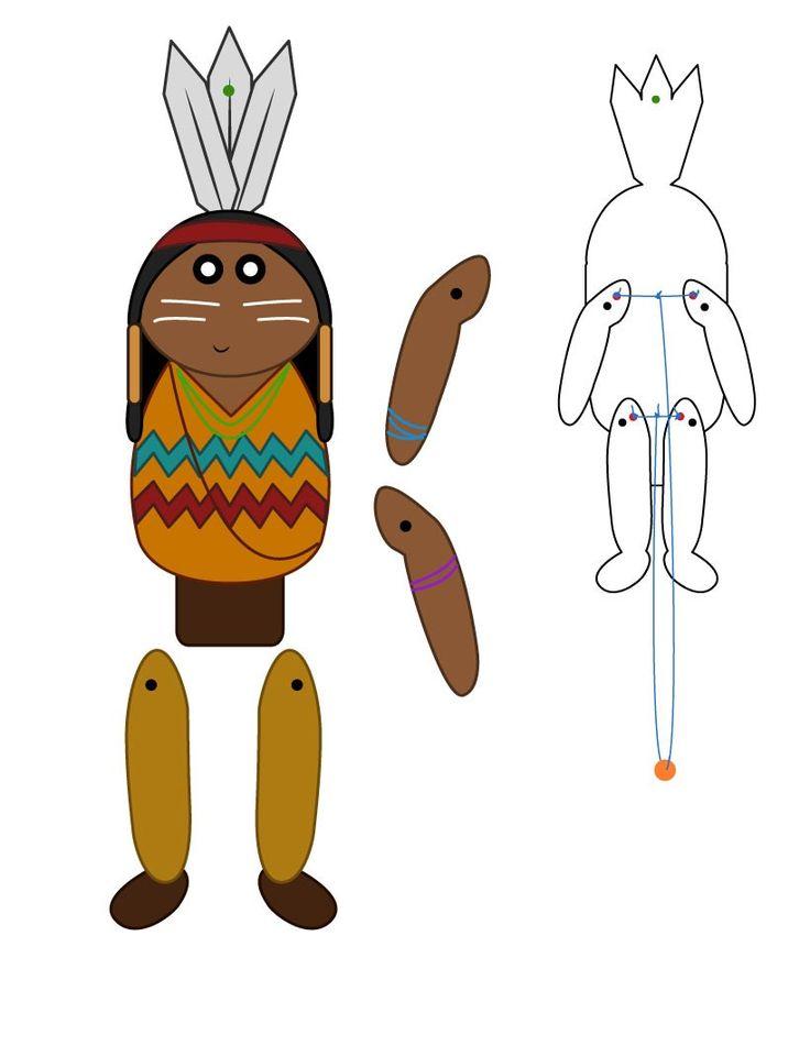 Modèle pour créer un pantin articulé d'indien. Tirez la ficelle et les bras et jambes se lèvent.