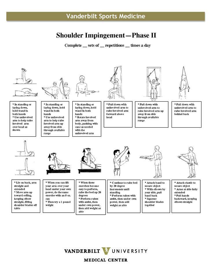 Exercícios para síndrome do impacto no ombro