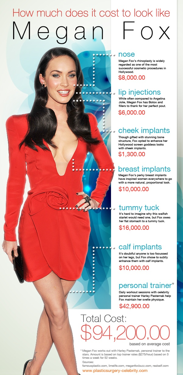 How much does it cost to look like Megan Fox? And why the hell does she need a personal trainer after all that?