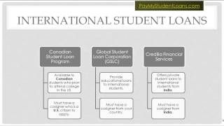 International Student Loans Without a Cosigner - http://payforcollegewithoutloans.com/international-student-loans-without-a-cosigner/