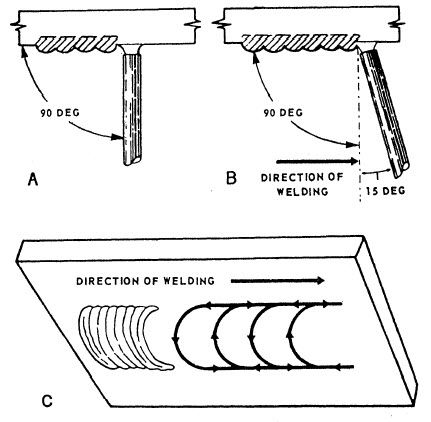 WELDING STUDY GUIDE - Study Guides