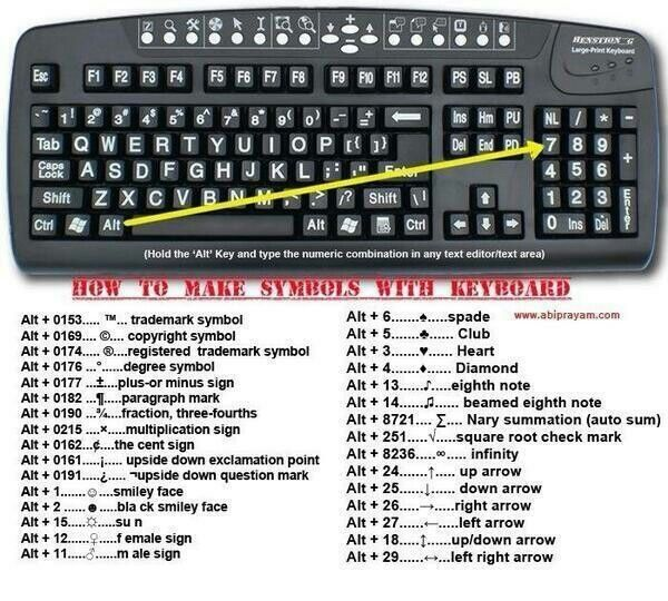 How to make symbols with your keyboard