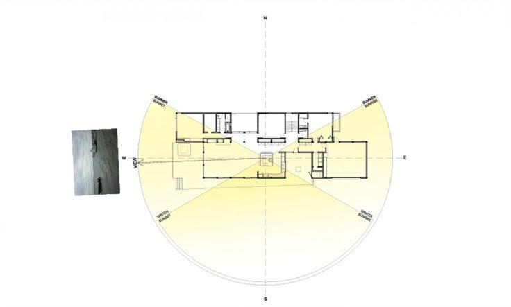 Sunlight diagram. Higgins Lake House, by Jeff Jordan Architects. Roscommon, Michigan.