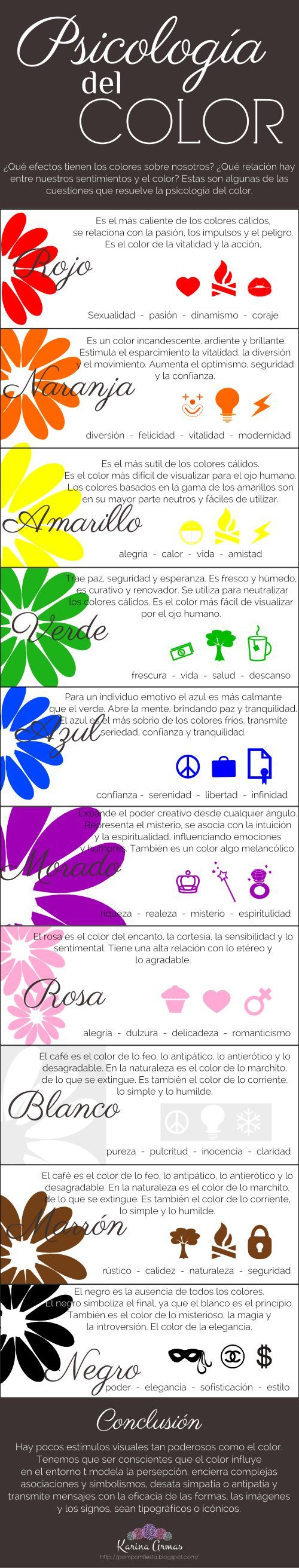 Psicología del color http://pompomfiesta.blogspot.com/2014/08/psicologia-del-color.html: