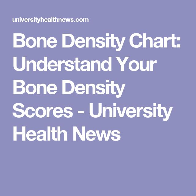 Bone Density Chart: Understand Your Bone Density Scores - University Health News