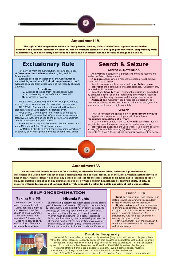 24 best texas bar exam images on pinterest law school tips and describe your academic career goals essay for mba professional resume models academic goals essay online describe your career goals mba essay define your fandeluxe Gallery