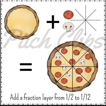 Anybody hungry for a pepperoni pizza? Cheese? I have you covered with these toppings and more! This pack will provide you with all the clipart you need to create a fabulous pizza! #tptclipart #teacherspayteachers #pitchclips #tptsellers